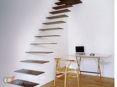 楼梯企业发展道路中的缺陷调查分析