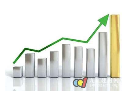 分析:涂料行业未来发展趋势及方向