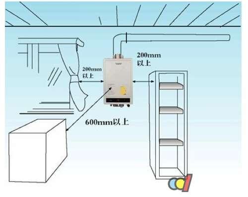燃气热水器安装图片