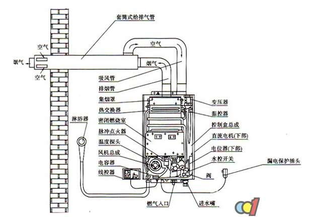 燃气热水器安装图