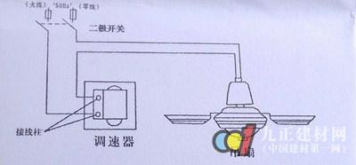 吊扇接线图 吊扇转速慢怎么办 吊扇怎么安装 吊扇图片 电器百科 九正建图片