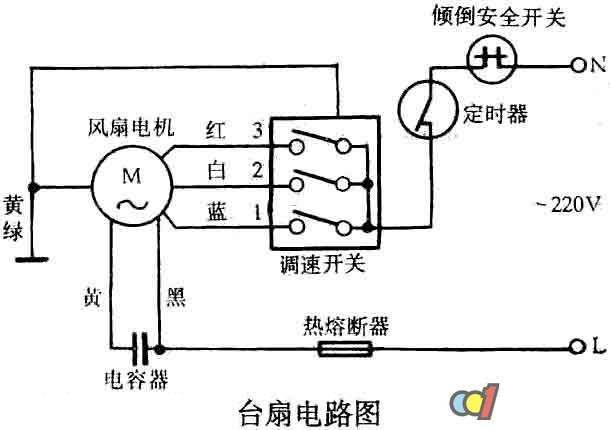 台扇改发电机步骤图