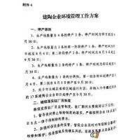 淄博陶瓷厂最长停产近4月 涨价潮来袭