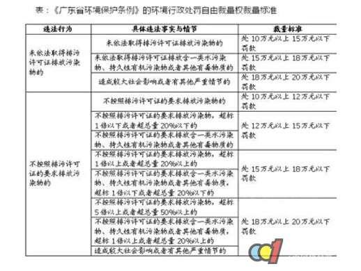 政府推進環保改革 陶瓷企業應自覺清潔生產