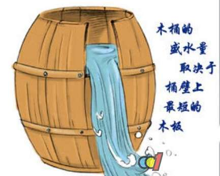 """浅谈陶瓷企业中的""""木桶效应"""""""