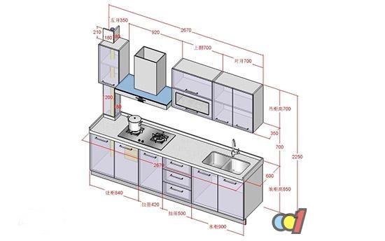 至于吊柜深度,在同一个厨房内,最好采用30cm及35cm两种尺寸(一边墙,一图片