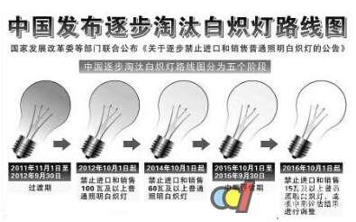 白炽灯十一后或将禁售 LED灯能否全面接盘?