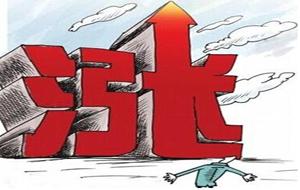 重磅:家居涨价潮来袭