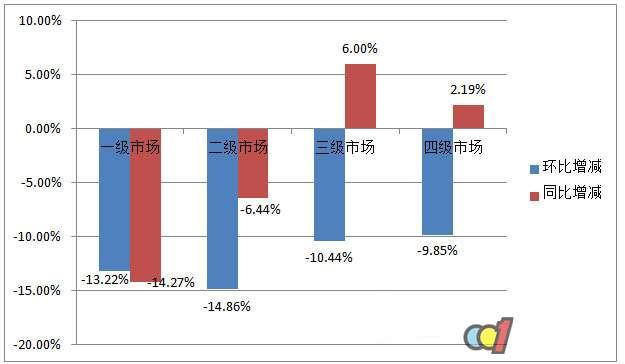 6月份热水器市场解读:高端化势头不减