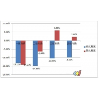6月份热水器市场解读:高