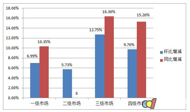 8月热水器市场解读:淡季反弹 提前迎来市场回暖