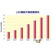 LED模块市场持续成长