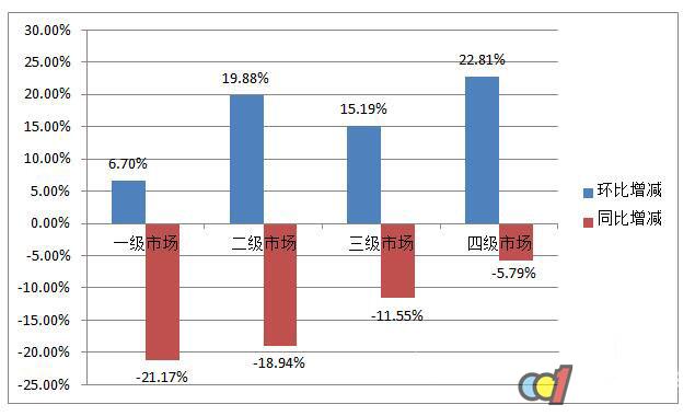 以价换量难改下行大势 热水器市场进入结构性调整期