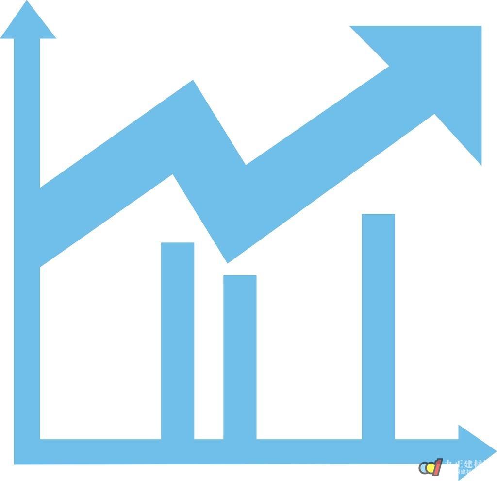2018年家电产品价格预期继续上升
