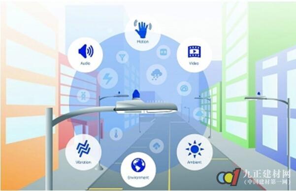 智慧照明亮点多,助力城市智能化发展
