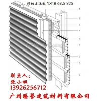 供应广州、深圳、东莞波浪板,YS18-63.5-825波浪板