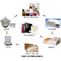 木板/胶合板/人造板甲醛含量检测