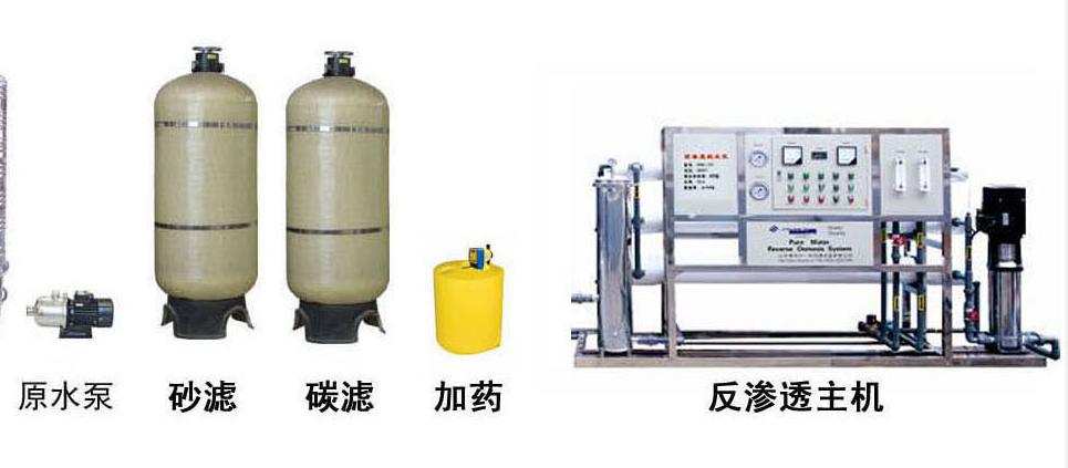 山东三一品牌直销2T全自动不锈钢反渗透纯净水设备 灌装设备