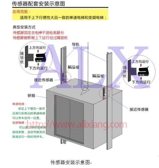 mp3电梯语音报站器