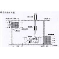 发电机房环保消音工程