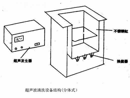 超声波汽车零件清洗机