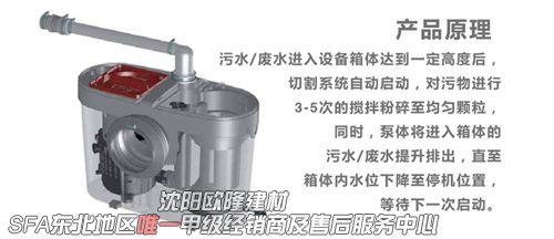 沈阳设备提升器_地下室v设备污水_地下卫生间精致膨润土图片