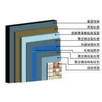 成都源绿墙体保温--胶粉聚苯颗粒保温系统 陶砖饰面