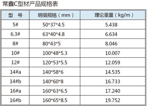 槽钢规格表