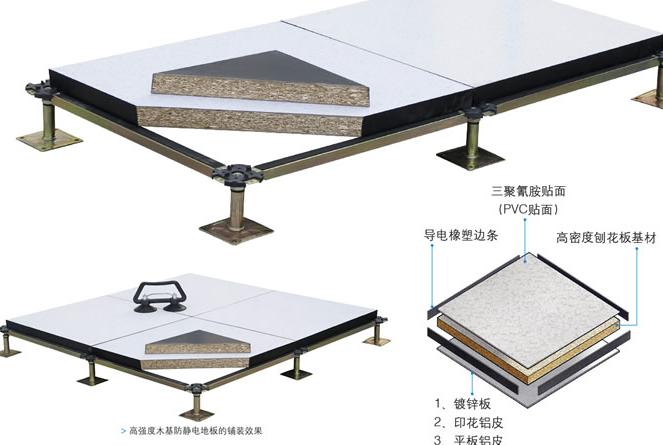 武汉硫酸钙防静电地板 厂家直销