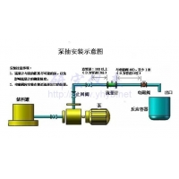 鹽酸定量控制系統|硫酸定量控制|鹽酸定量控制設備