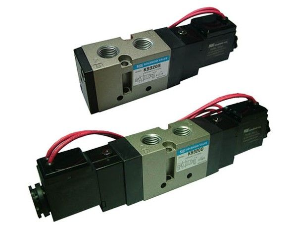 shako电磁阀线圈接线盒
