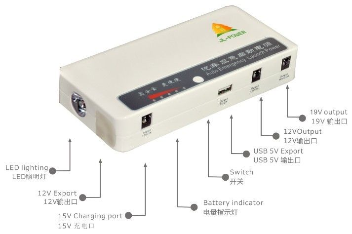 多功能大容量汽车应急启动移动电源12000毫安