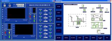 机房温湿度综合监测方案