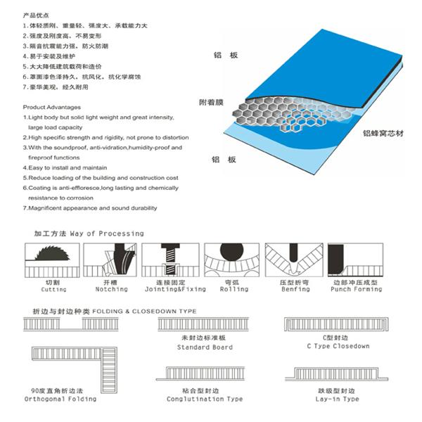 防水蜂窝板, 防霉蜂窝板、定制蜂窝板