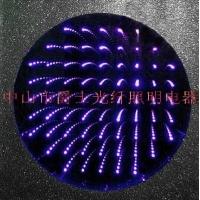 光纤立体镜