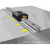 THK  LM直线导轨标准型SHS30