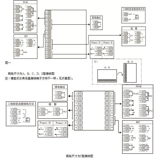 概述 NHR-1300/1340系列傻瓜式模糊PID调节器/程序控制调节器采用模块化结构方案,结构简单、操作方便、性价比高,适用于塑料、食品、包装机械等行业,也适用于需要进行多段曲线程序升/降温控制的系统(如啤酒发酵,窑炉升温等)。 单通道输入,双屏LED数码显示。 具备33种信号输入功能,可任意选择输入信号类型,0.