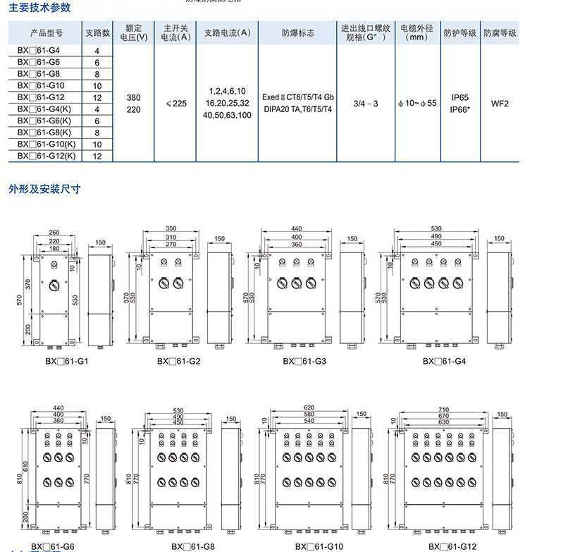 BXM(D)61-G系列不锈钢防爆照明(动力)配电柜 因网上发布的型号有限,更多规格型号及价格请致电: 手机:15958776658 电话:0577-62699367 QQ:2450986677 一、适用范围 1.1区、2区危险场所。 2.IIB级,温度组别为T1-T4的爆炸性气体环境。 3.适用于可燃性粉尘场所。 4.户内、户外均可。 二、型号含义 三、产品特点 1. 本产品为隔爆型,分隔爆型主腔和接线腔,采用优质SS304不锈钢板折弯焊接成形,具有外形美观、耐腐蚀,抗静电耐冲击等优良性能。内装断路器及