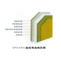 EPS(XPS)面砖饰面构造图