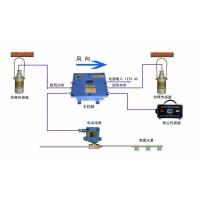 ZP127矿用自动洒水降尘装置-测尘自动喷雾-矿用降尘装置