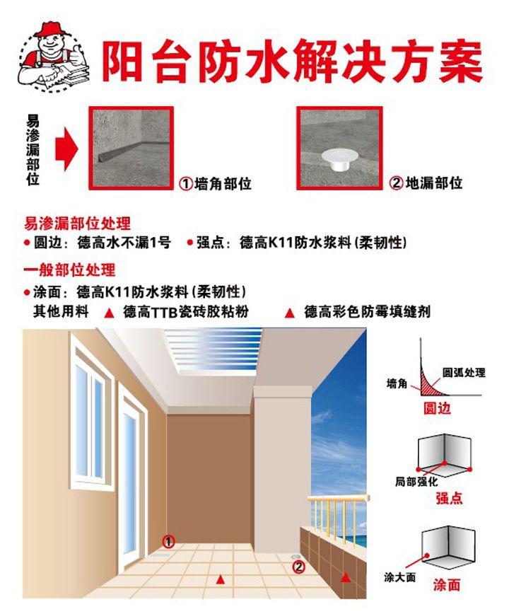 卫生间防水涂料,德高柔韧型K11防水浆料12kg图片