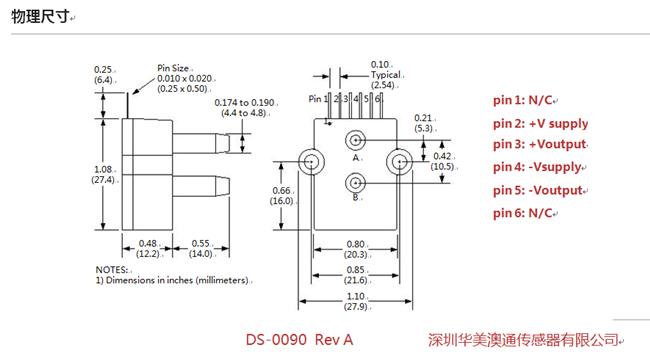 等效电路:     all sensors 进口医用压差传感器axcx系列 封装类型