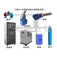郑州立佳热喷涂机械有限公司