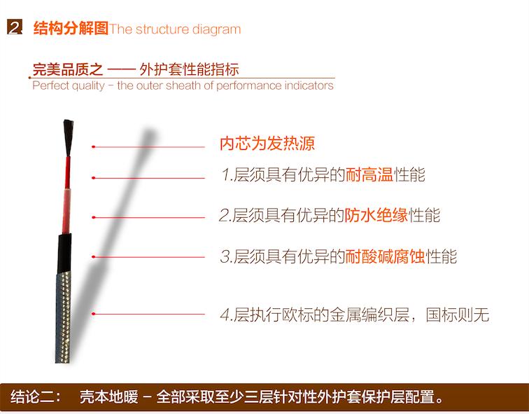 长丝碳纤维电地暖发热电缆