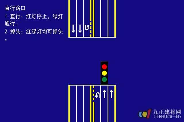 道路交通信号灯在直行路口怎样看