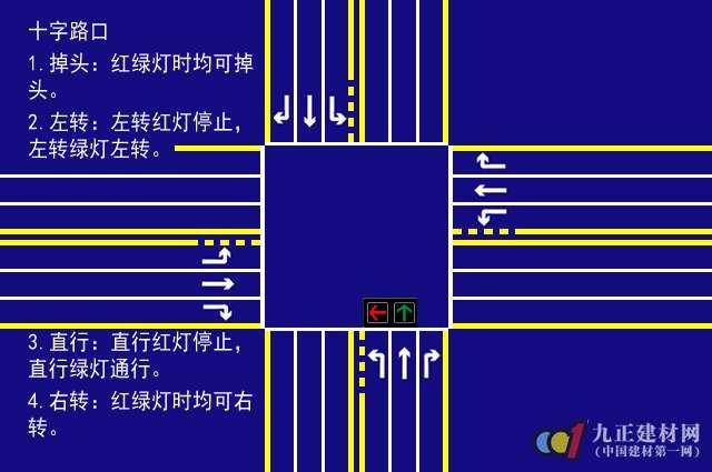 道路交通信号灯在十字路口怎样看
