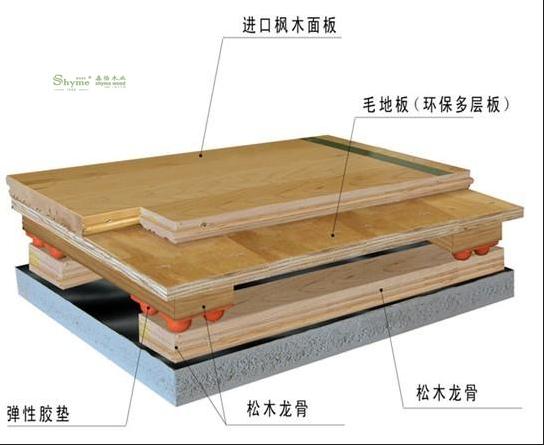 厂家直销 枫木 体育场 运动 木地板