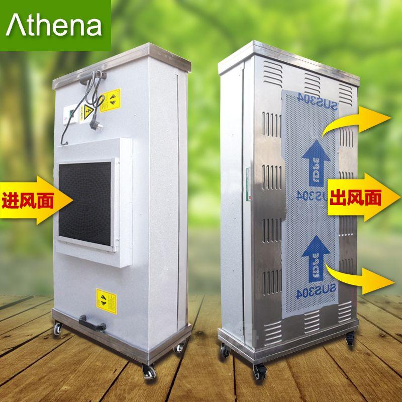 空气净化器ffu,北京空气净化器ffu价格,空气净化器ffu