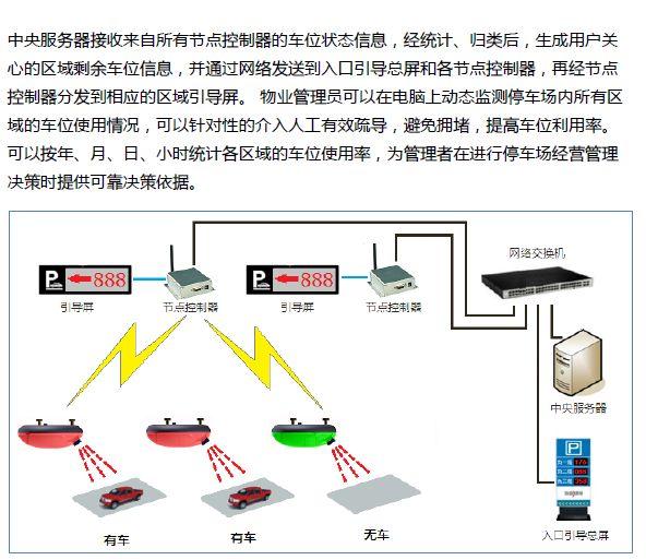 成都停车场车位管理系统 车位管理系统 车位指示灯