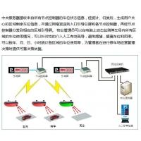 成都物业管理知识  物业资质 物业交流qq群24304358